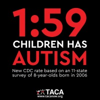Autism rate: 1 in 59 Kids. It's time to care.