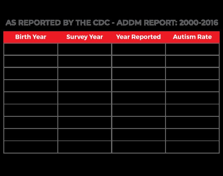 Prevalence-Chart-2020_b
